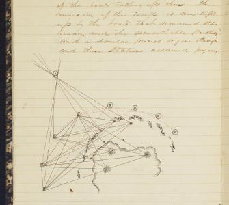 Notes on Surveying for Officers of U.S. Exploring Expedition, notebook of Captain Charles Wilkes, ca. 1838-1842