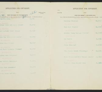 Copyright deposit of the Rinehart Studio for Plains Indians photographs, 1898-1899
